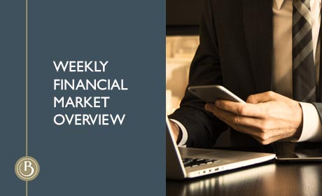 Weekly financial market overview 03.05.-09.05.